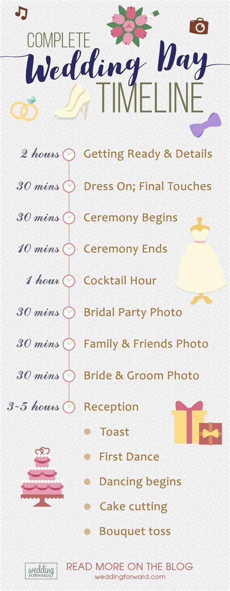 25  best ideas about Wedding Ceremony Checklist on