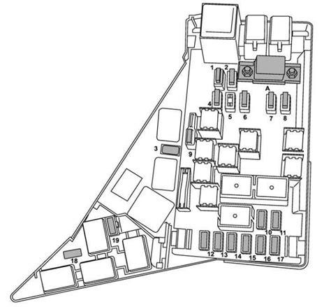 2011 subaru wrx fuse box diagram wiring diagram schemes