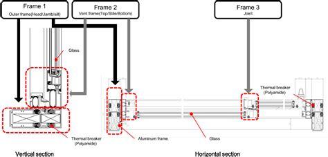 wiring diagram for bathroom spotlights motorcycle