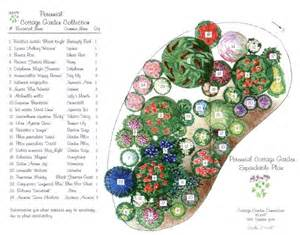 Designing A Flower Garden Layout Plants For Cottage Garden Garden Cottage Gardens Pinterest