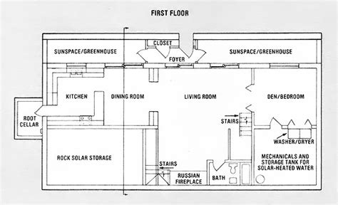 house earthing diagram my s house part 1 planning and building our earth