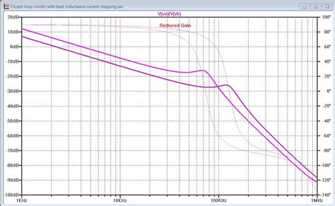 dynamic digital integrated circuit testing using oscillation test method dynamic electronic load project page 2