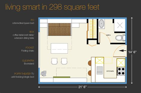 325 Square Feet | 325 sq ft micro apartment coming to museum of the city
