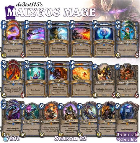 hearthstone mage deck build hearthstone malygos mage s22 hearthdecko