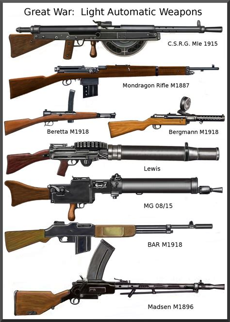 german weapons german military weapons of ww1 ww2 ww1 automatic weapons by andreasilva60 on deviantart ww1