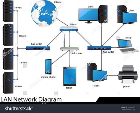 Network Pattern Illustrator | lan network diagram vector illustrator eps stock vector