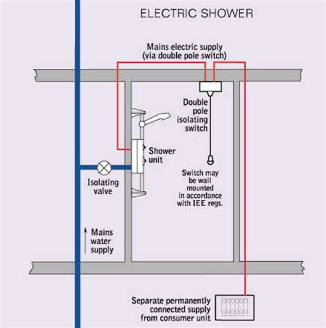 wiring electric shower diagram wiring diagram with
