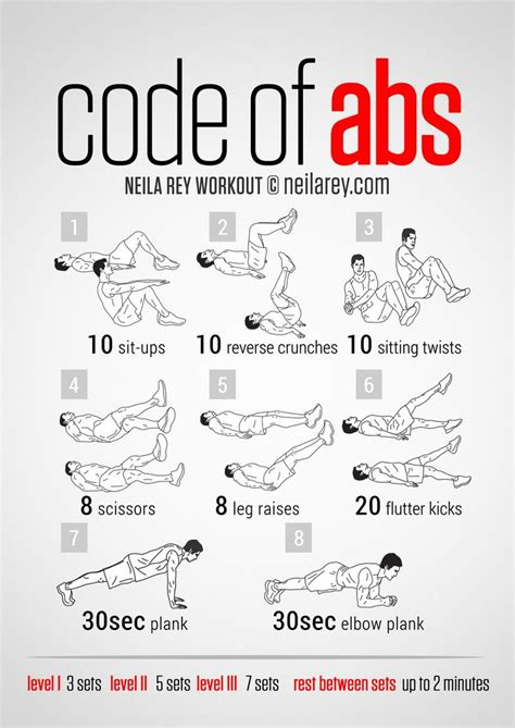 code of abs courtesy of neilarey exercise health and fitness