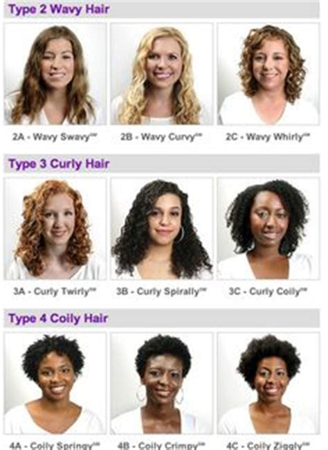 Type 2 Hair by Wavy Hair Charts And Hair Chart On