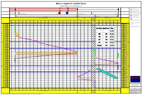 planning time charts time location plus is software to provide a clear and