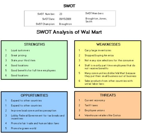 mid term report on starbucks swot analysis ppt video online download