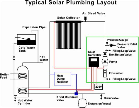 typical boiler piping diagram typical get free image