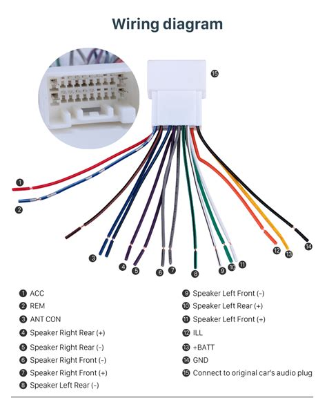 unit wiring harness wiring diagram