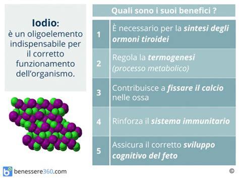 in quali alimenti si trova lo iodio iodio cos 232 a cosa serve in quali alimenti si trova