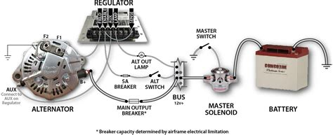 basic alternator wiring diagram wiring diagram 2018