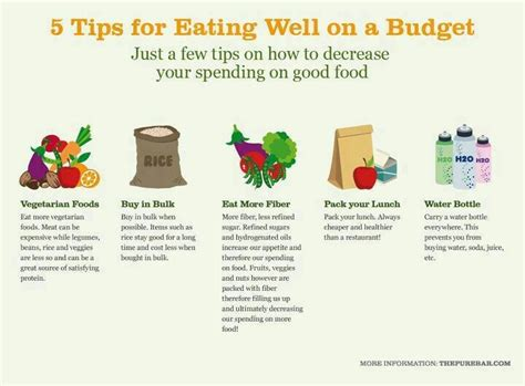 Cheap And Easy Tips For A Healthy And Happy by Healthy On A Budget Helpful Stuff
