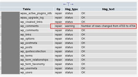 Mysql Table In Use Fix Mysql Repair Table