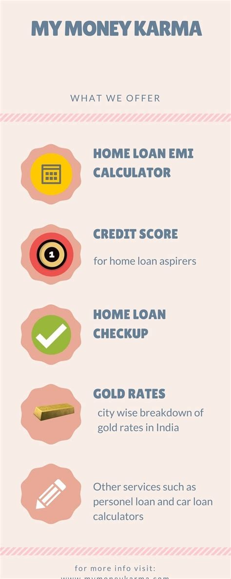 best banks for home loans which bank is best for home loan in india quora