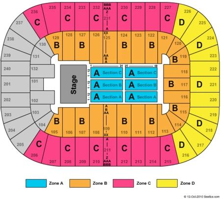 greensboro coliseum floor plan greensboro coliseum tickets and greensboro coliseum