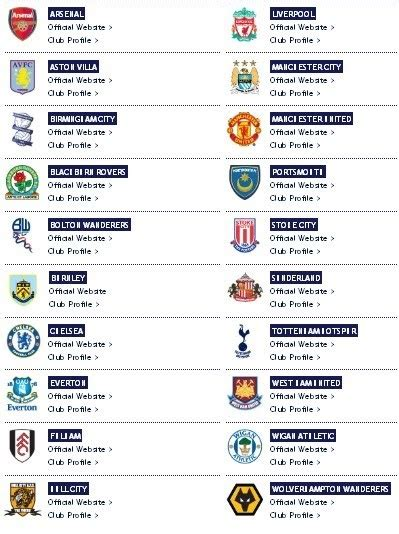 table daftar juara liga inggris republik master oos jadwal liga inggris lengkap epl 2010