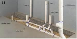 basement bathroom plumbing layout slab plumbing diagram images