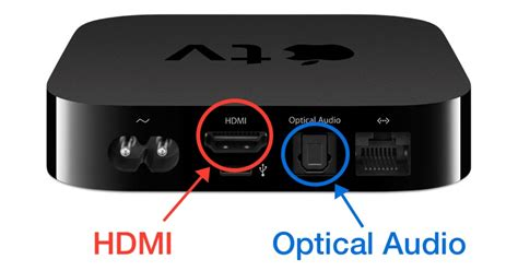apple airplay diagram apple free engine image for user