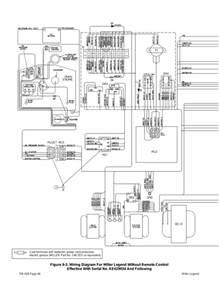 miller electric furnace wiring diagram