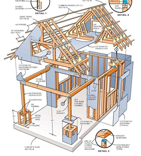 story multi level craftsman shed plans