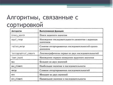 standard template library c часть 3 187 привет студент
