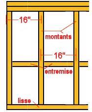 comment construire un mur int 233 rieur la r 233 ponse est sur