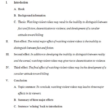 draft outline template effect outline and draft engl 100