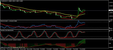 mr swing trading how did i lose 500 pips in 1 day