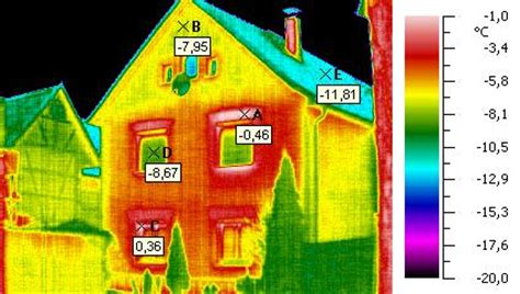 thermografie haus thermografie