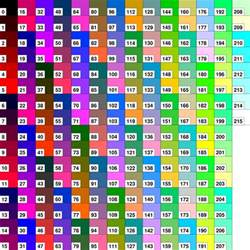 what are map colors ncl graphics color maps