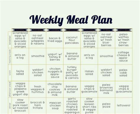 Impromptu Dinner Plan 1 by Paleo Diet Meal Plan Pinteres