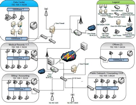 visio detailed network diagram template logical network diagram exles visio driverlayer