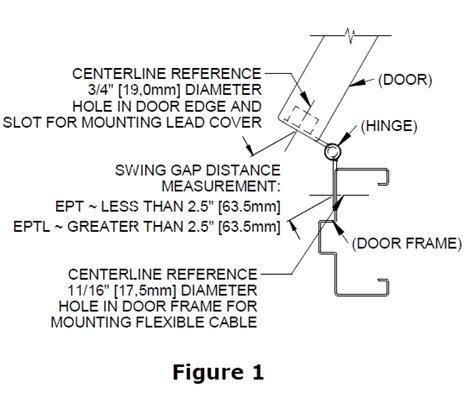 duprin ept 10 template duprin ept 10 wiring diagram 32 wiring diagram
