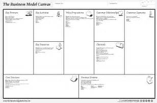 business model canvas printable pictures to pin on