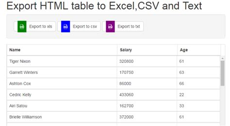 export chart images on the server without rendering in a jquery tutorials archives js tutorials