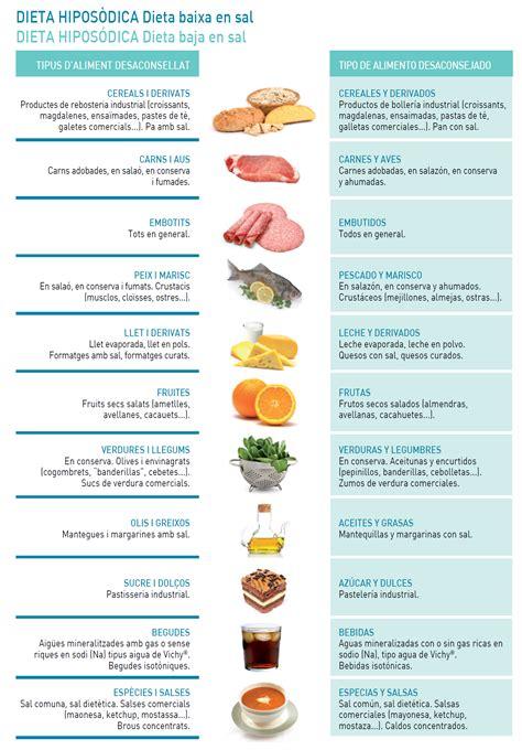 dieta sin sal recetas dieta hiposodica infograf 237 as pinterest dietas