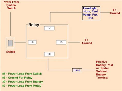 pam relay wiring diagram get free image about wiring diagram