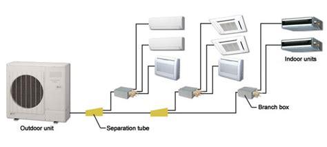 Multi Split Ac ductless air conditioner installation ac units modernize