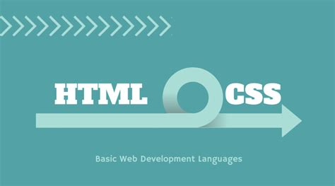 html and css 101 the essential beginner s guide to learning html coding essential coding books cleverism page 23 of 68 we help you to start fund
