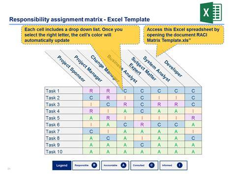 Raci Matrix Templates Powerpoint Excel By Ex Deloitte Consultant Matrix Template