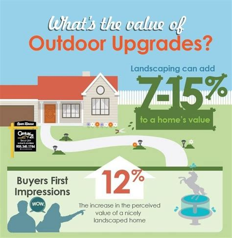 cheap upgrades that will increase the value of your home