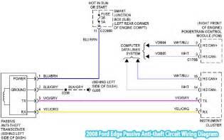 2008 ford edge passive anti theft circuit wiring diagram