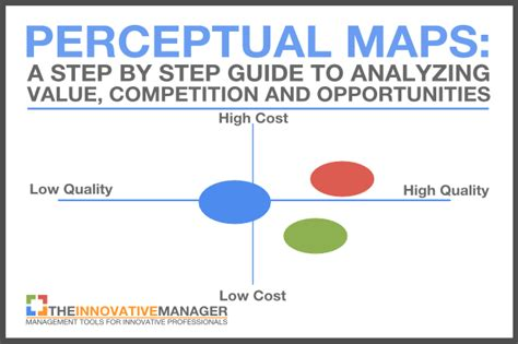 perceptual map template powerpoint perceptual maps a step by step guide to analyzing value