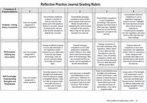 Reflection Essay Rubric by Reflective Journal Rubric Related Keywords Reflective
