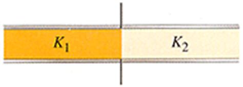 an air filled parallel plate capacitor has capacitance c0 physics archive february 27 2013 chegg