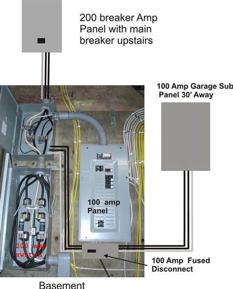 attached garage sub panel wire type and size